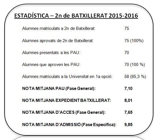 Estadística 2015-16 ok