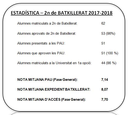Estadística 2n bat 2018