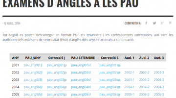 Angles a les PAU