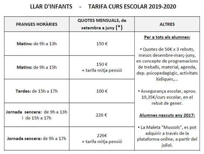 Quadre tarifa llar infants 2019-20